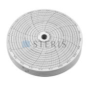 STERIS Product Number P056396503 CHARTS  UNITED ELECTRIC TYPE  F (BOX OF100)
